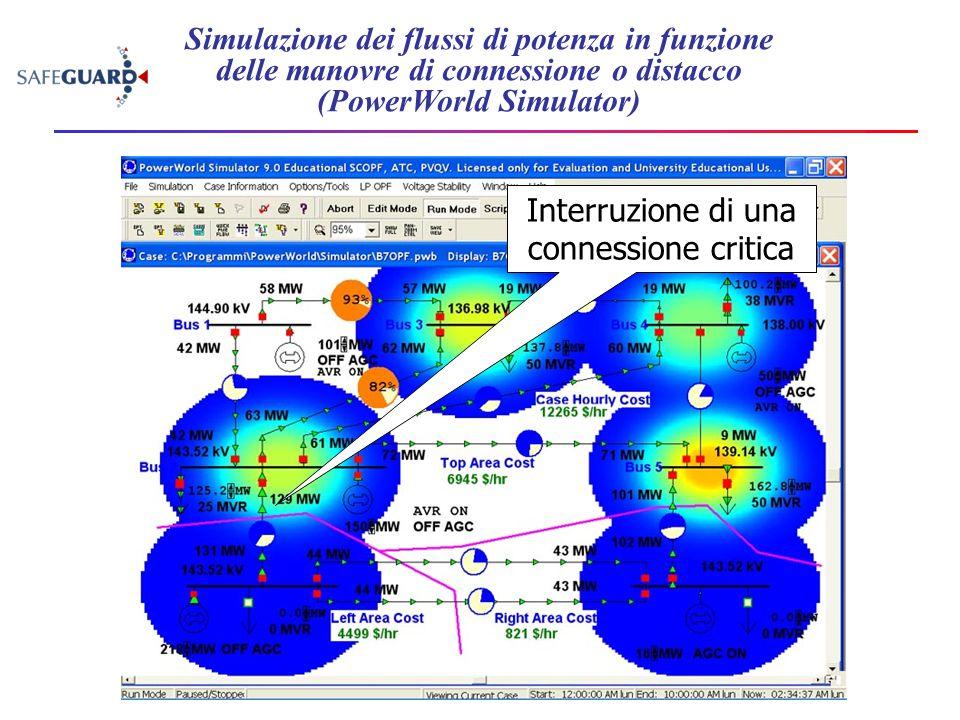 Simulazione dei flussi di potenza in funzione delle manovre di connessione o distacco (PowerWorld Simulator) Interruzione di una connessione critica