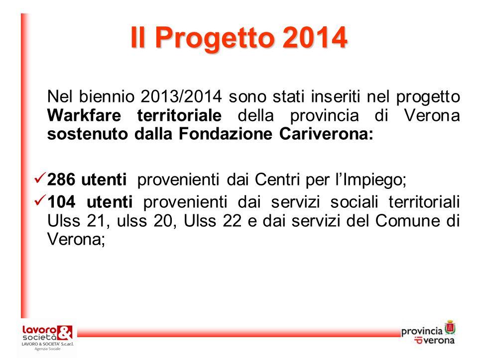Il Progetto 2014 Nel biennio 2013/2014 sono stati inseriti nel progetto Warkfare territoriale della provincia di Verona sostenuto dalla Fondazione Cariverona: 286 utenti provenienti dai Centri per l'Impiego; 104 utenti provenienti dai servizi sociali territoriali Ulss 21, ulss 20, Ulss 22 e dai servizi del Comune di Verona;