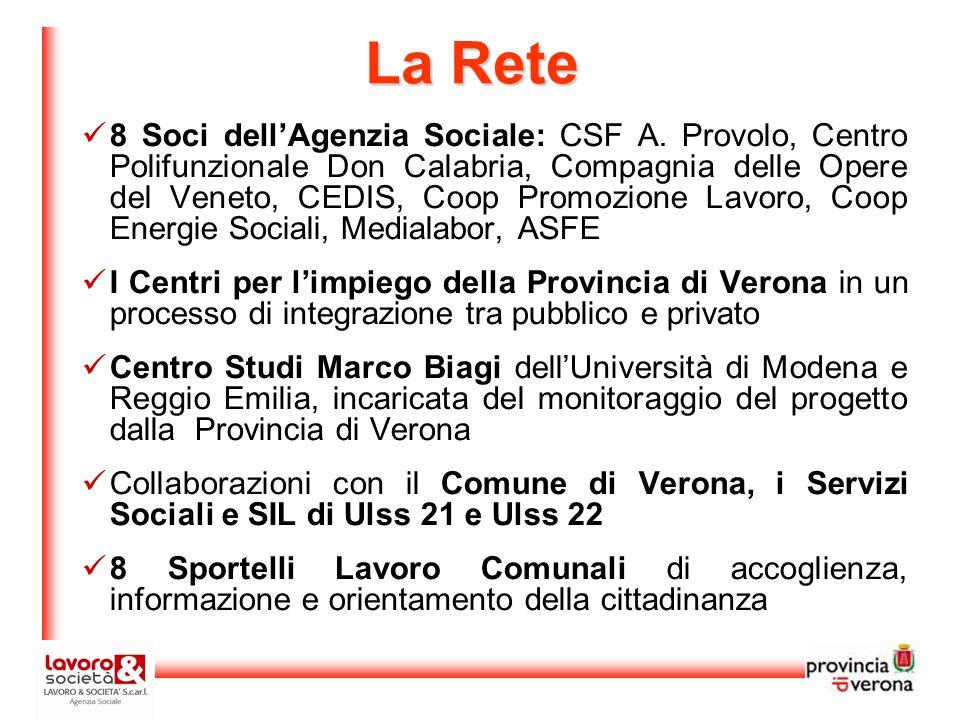 La Rete 8 Soci dell'Agenzia Sociale: CSF A.