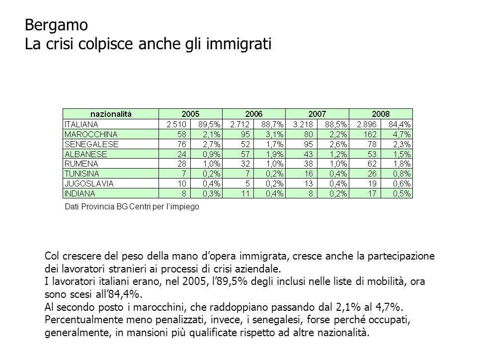 Bergamo La crisi colpisce anche gli immigrati Col crescere del peso della mano d'opera immigrata, cresce anche la partecipazione dei lavoratori stranieri ai processi di crisi aziendale.