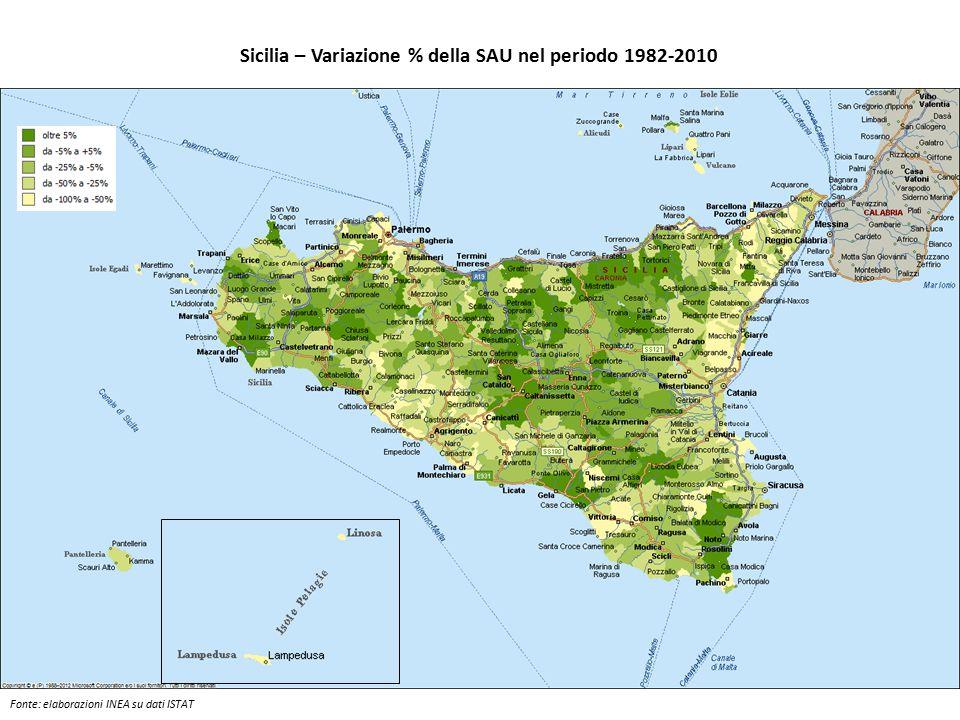Sicilia – Variazione % della SAU nel periodo 1982-2010 Fonte: elaborazioni INEA su dati ISTAT