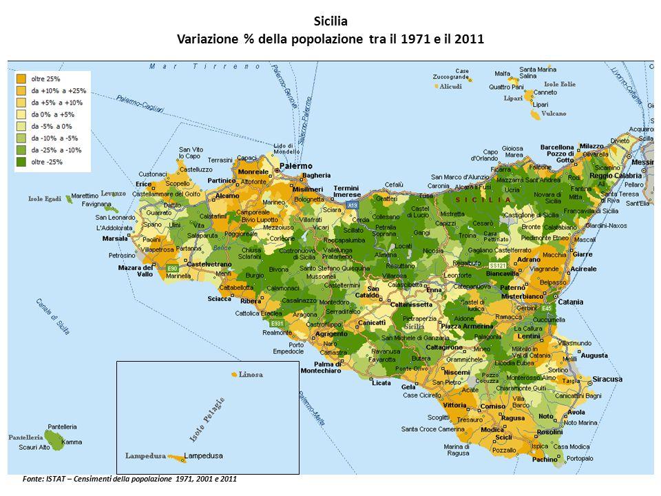 Sicilia Variazione % della popolazione tra il 1971 e il 2011 Fonte: ISTAT – Censimenti della popolazione 1971, 2001 e 2011