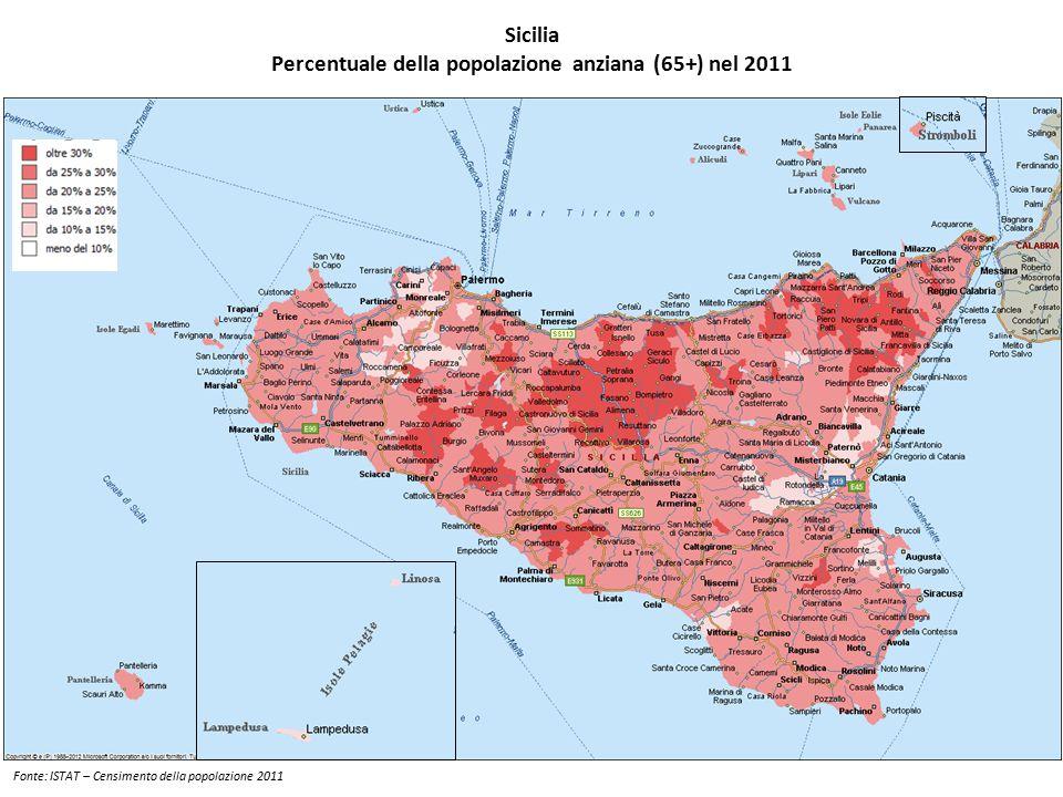 Sicilia Percentuale della popolazione anziana (65+) nel 2011 Fonte: ISTAT – Censimento della popolazione 2011