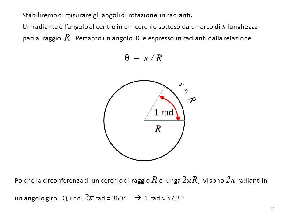 Stabiliremo di misurare gli angoli di rotazione in radianti. Un radiante è l'angolo al centro in un cerchio sotteso da un arco di s lunghezza pari al