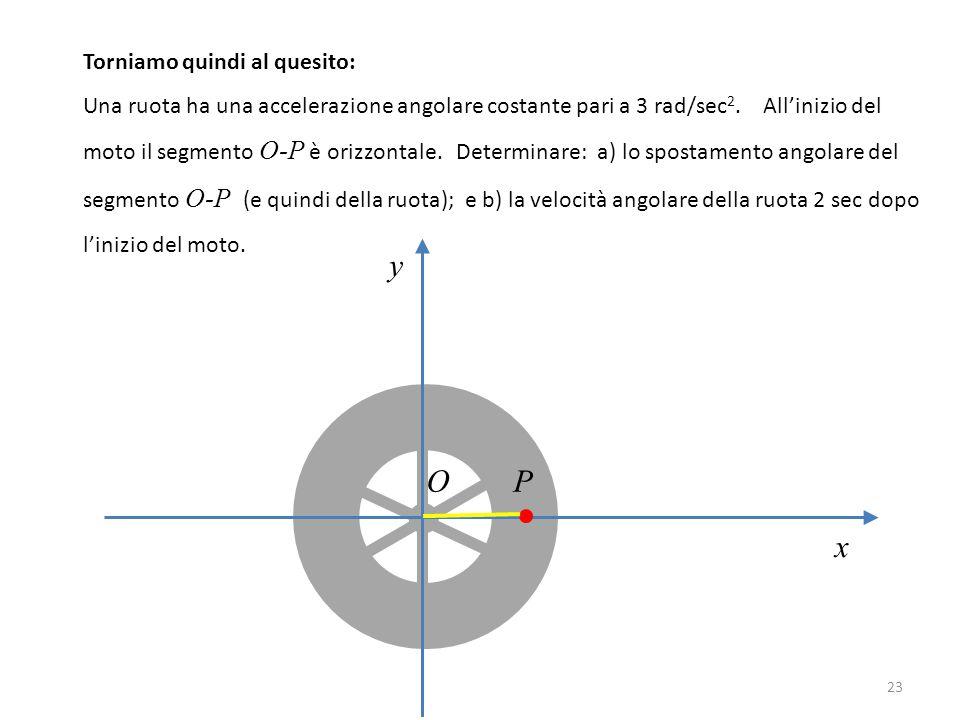 23 y x O P Torniamo quindi al quesito: Una ruota ha una accelerazione angolare costante pari a 3 rad/sec 2. All'inizio del moto il segmento O-P è oriz