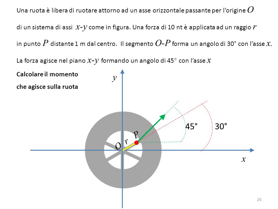 26 Una ruota è libera di ruotare attorno ad un asse orizzontale passante per l'origine O di un sistema di assi x-y come in figura. Una forza di 10 nt