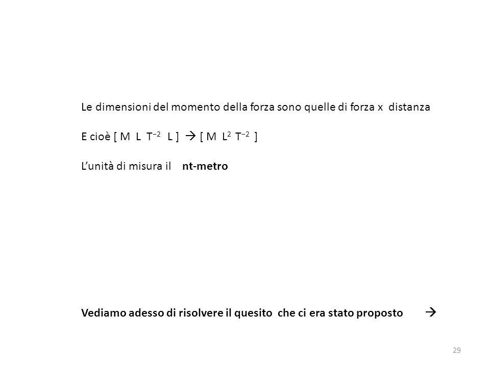 Le dimensioni del momento della forza sono quelle di forza x distanza E cioè [ M L T −2 L ]  [ M L 2 T −2 ] L'unità di misura il nt-metro Vediamo ade