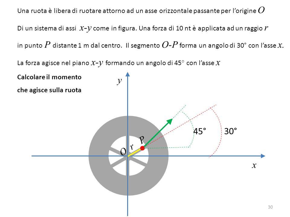 30 Una ruota è libera di ruotare attorno ad un asse orizzontale passante per l'origine O Di un sistema di assi x-y come in figura. Una forza di 10 nt