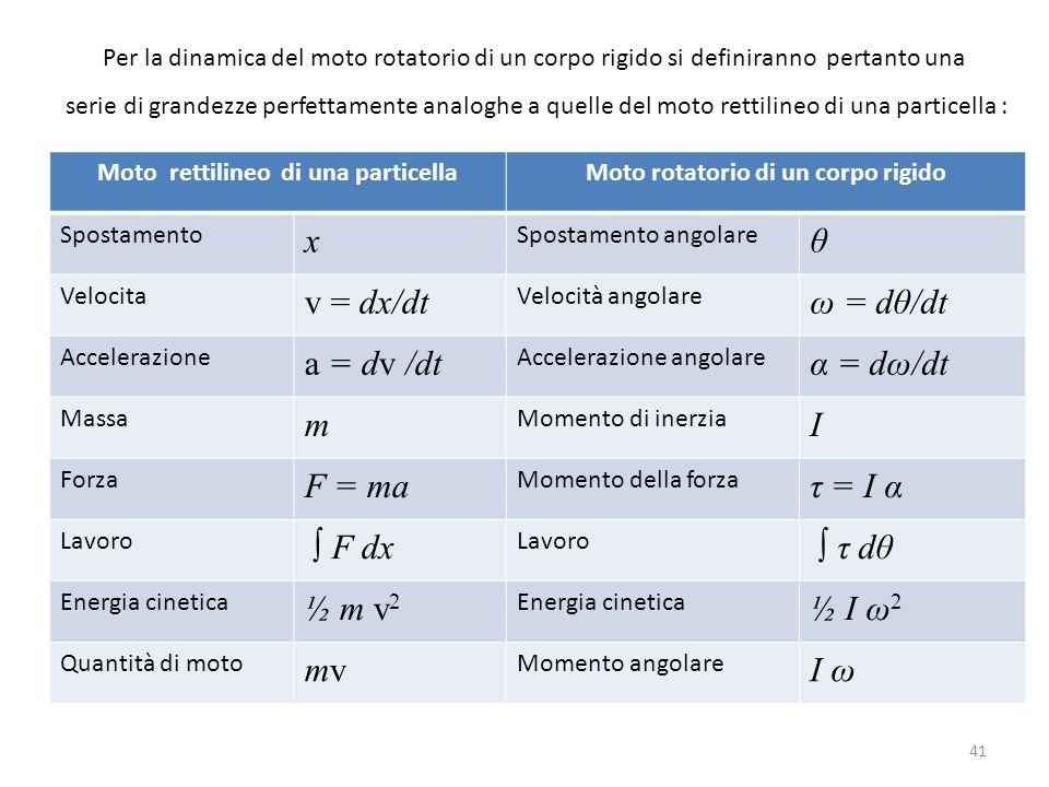 Per la dinamica del moto rotatorio di un corpo rigido si definiranno pertanto una serie di grandezze perfettamente analoghe a quelle del moto rettilin