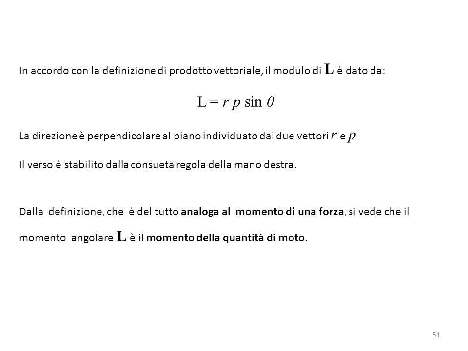 In accordo con la definizione di prodotto vettoriale, il modulo di L è dato da: L = r p sin θ La direzione è perpendicolare al piano individuato dai d