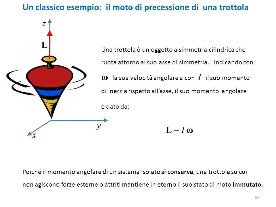 58 Un classico esempio: il moto di precessione di una trottola L Una trottola è un oggetto a simmetria cilindrica che ruota attorno al suo asse di sim