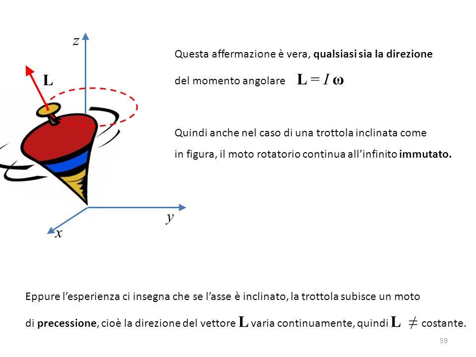 59 L Questa affermazione è vera, qualsiasi sia la direzione del momento angolare L = I ω Quindi anche nel caso di una trottola inclinata come in figur