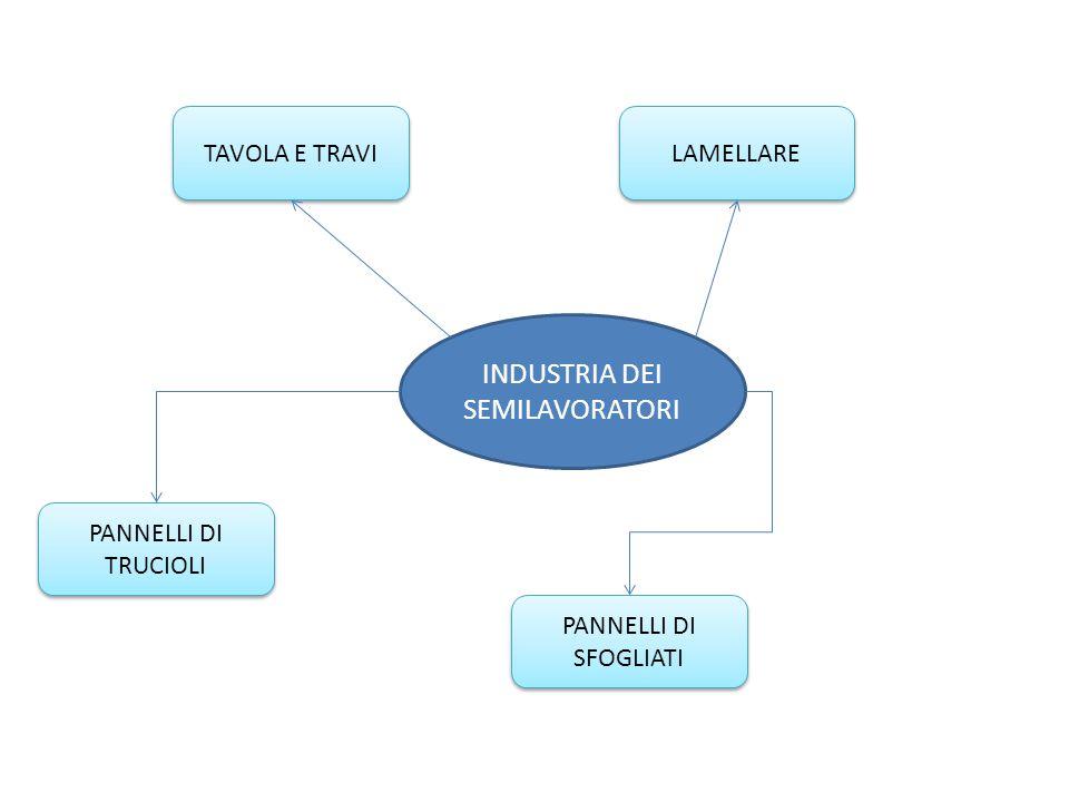 LEGHE A MEMORIA DI FORMA APPLICAZIONI LA LEGA NICHE-TITANIO
