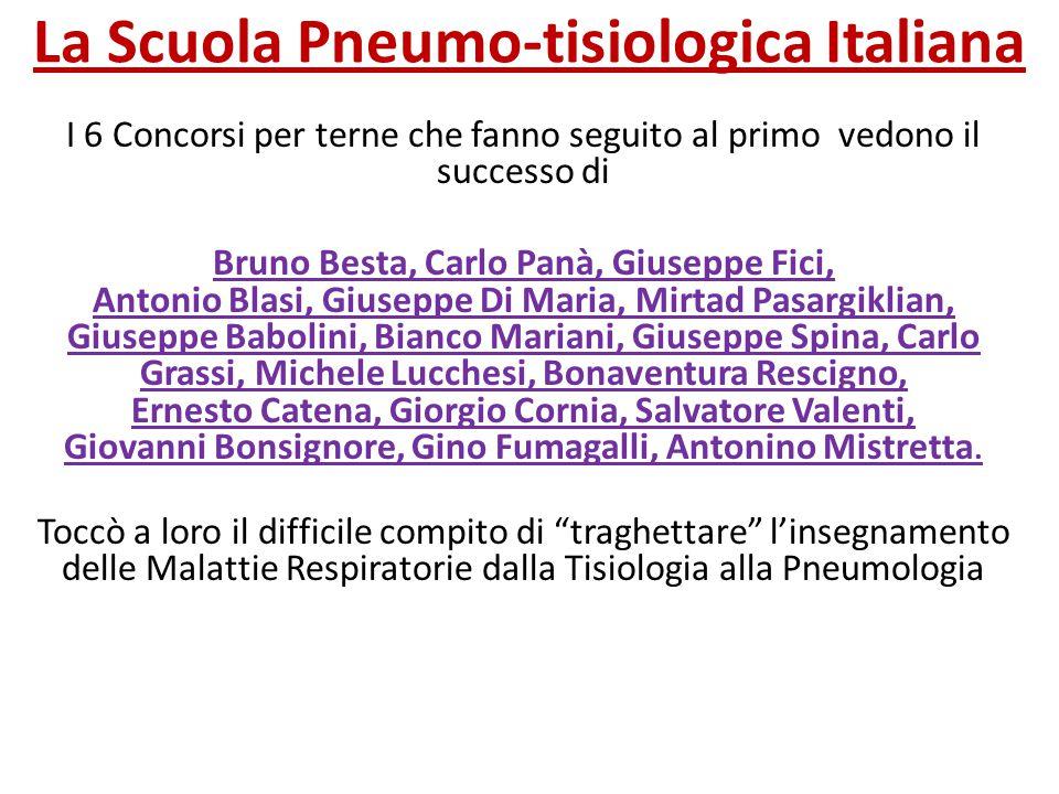 La Scuola Pneumo-tisiologica Italiana I 6 Concorsi per terne che fanno seguito al primo vedono il successo di Bruno Besta, Carlo Panà, Giuseppe Fici,