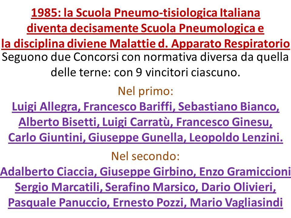 1985: la Scuola Pneumo-tisiologica Italiana diventa decisamente Scuola Pneumologica e la disciplina diviene Malattie d. Apparato Respiratorio Seguono