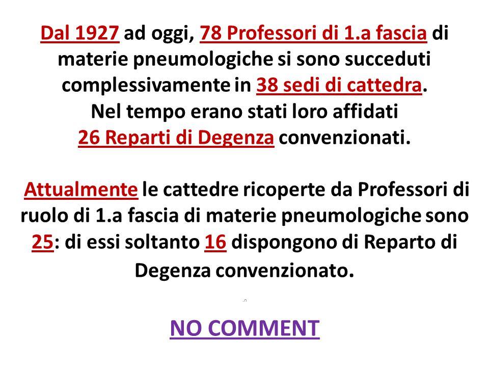 Dal 1927 ad oggi, 78 Professori di 1.a fascia di materie pneumologiche si sono succeduti complessivamente in 38 sedi di cattedra. Nel tempo erano stat