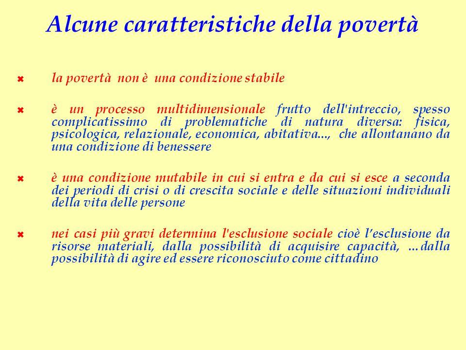  la povertà non è una condizione stabile  è un processo multidimensionale frutto dell'intreccio, spesso complicatissimo di problematiche di natura d