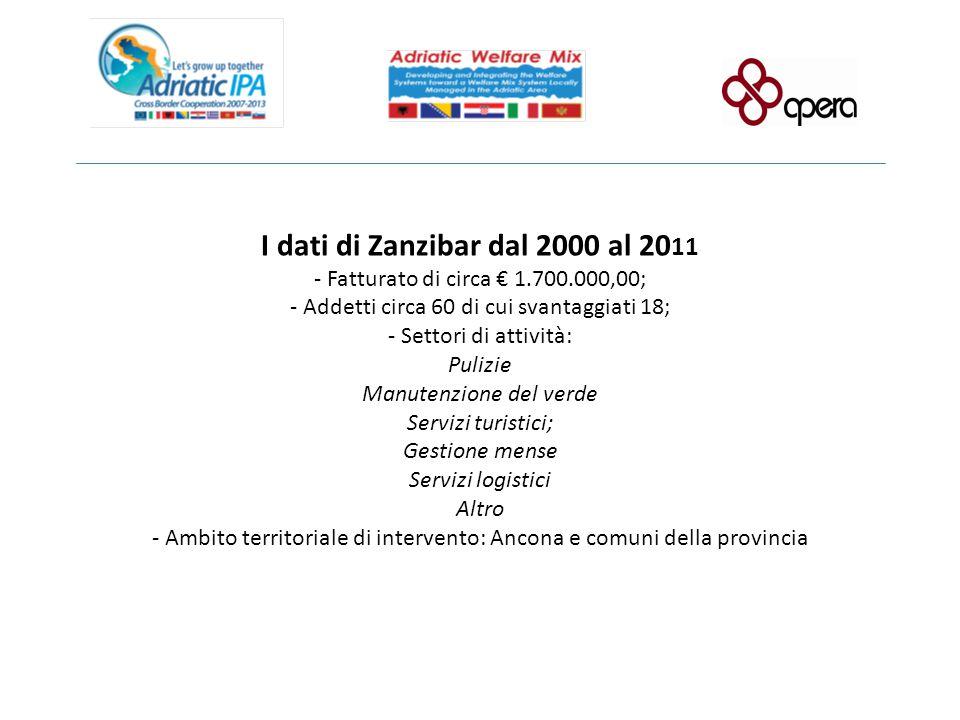 I dati di Zanzibar dal 2000 al 20 11 - Fatturato di circa € 1.700.000,00; - Addetti circa 60 di cui svantaggiati 18; - Settori di attività: Pulizie Ma