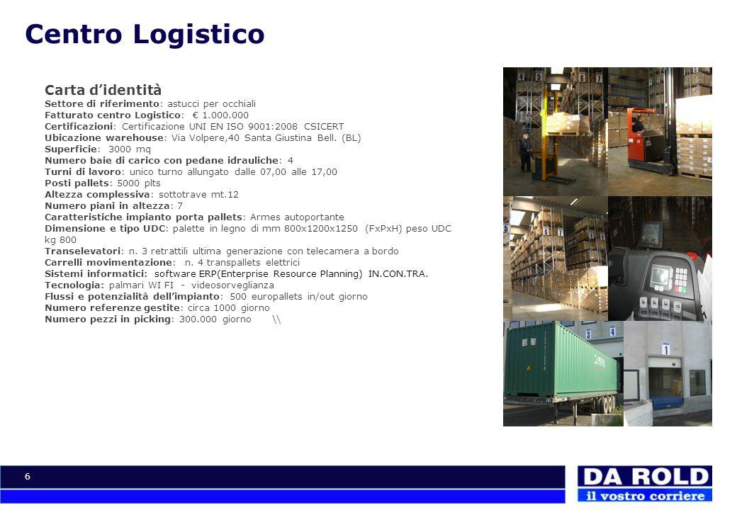 6 Centro Logistico Carta d'identità Settore di riferimento: astucci per occhiali Fatturato centro Logistico: € 1.000.000 Certificazioni: Certificazion