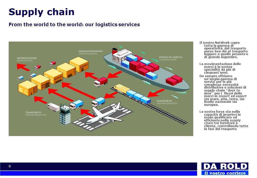 9 Supply chain From the world to the world: our logistics services Il nostro NetWork copre tutta la gamma di operatività, dal trasporto aereo Sea-Air