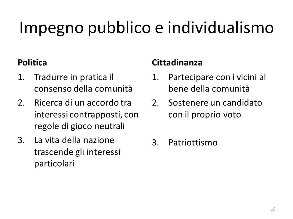 Impegno pubblico e individualismo Politica 1.Tradurre in pratica il consenso della comunità 2.Ricerca di un accordo tra interessi contrapposti, con re