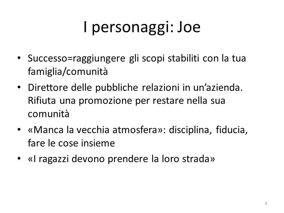 I personaggi: Joe Successo=raggiungere gli scopi stabiliti con la tua famiglia/comunità Direttore delle pubbliche relazioni in un'azienda. Rifiuta una