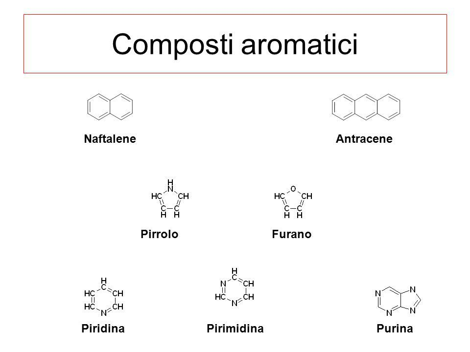 Composti aromatici NaftaleneAntracene PirroloFurano PiridinaPirimidinaPurina