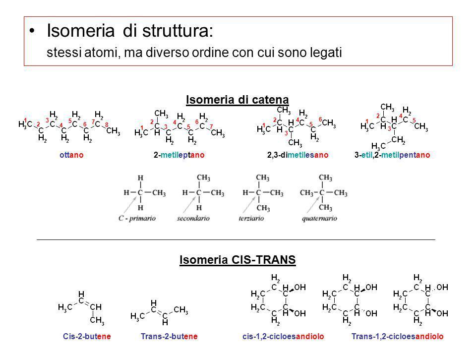 Isomeria di struttura: stessi atomi, ma diverso ordine con cui sono legati 1 2 3 4 5 6 7 8 1 2 3 4 5 6 7 1 2 3 4 5 6 1 2 3 4 5 ottano2-metileptano2,3-