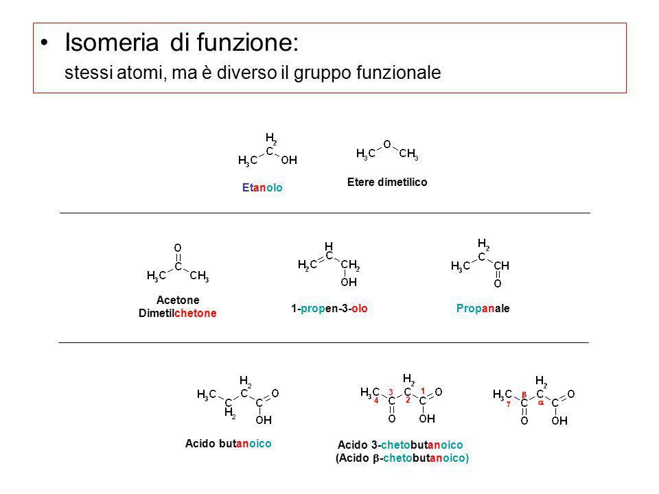 Isomeria di funzione: stessi atomi, ma è diverso il gruppo funzionale Etanolo Etere dimetilico Acetone Dimetilchetone 1-propen-3-olo Propanale Acido b