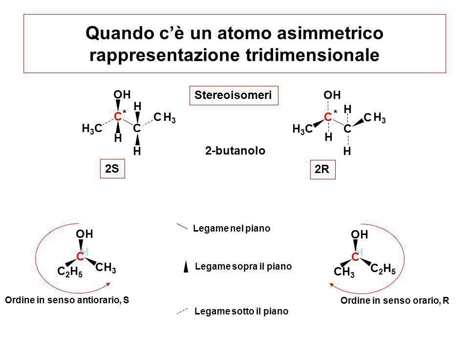 * * Quando c'è un atomo asimmetrico rappresentazione tridimensionale C C OH H3H3 H C C H H3H3 H C C H3H3 H C C H H3H3 H 2S 2R 2-butanolo Legame nel pi