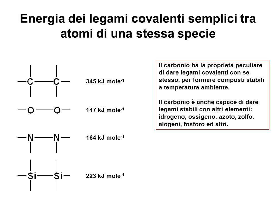 Energia dei legami covalenti semplici tra atomi di una stessa specie 345 kJ mole -1 147 kJ mole -1 164 kJ mole -1 223 kJ mole -1 Il carbonio ha la pro