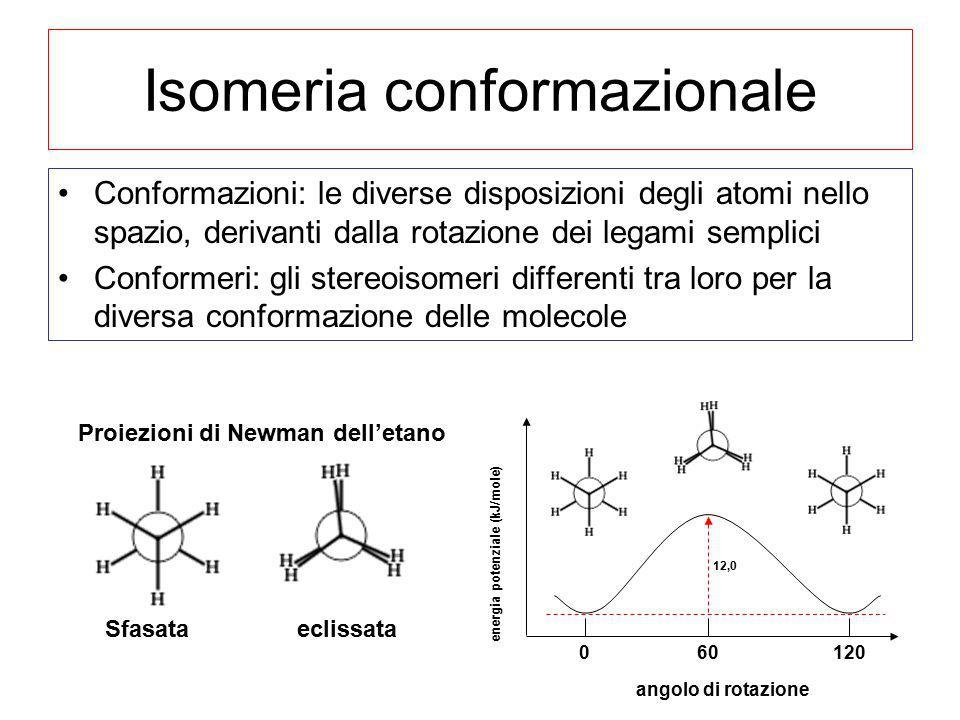 Isomeria conformazionale Conformazioni: le diverse disposizioni degli atomi nello spazio, derivanti dalla rotazione dei legami semplici Conformeri: gl