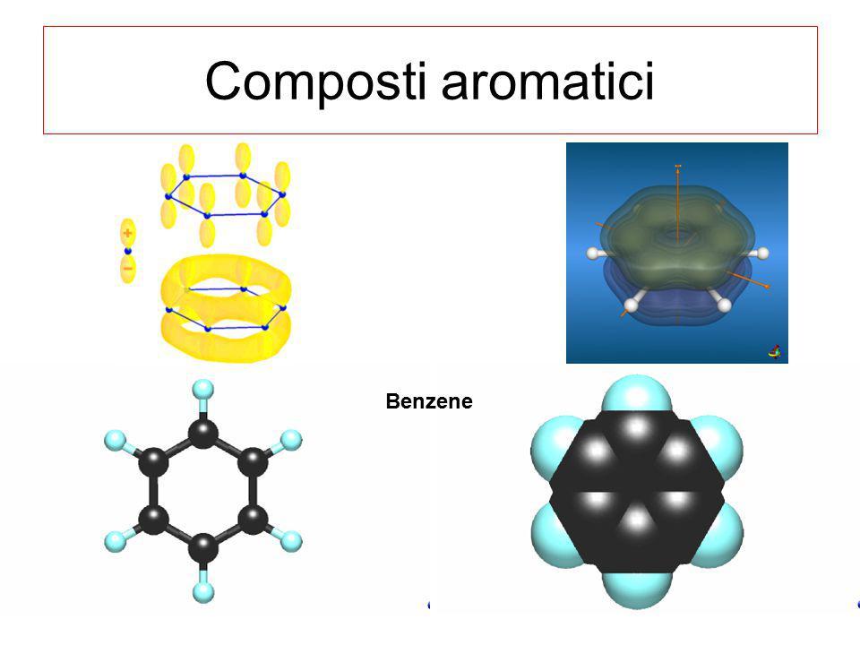 Composti aromatici Benzene