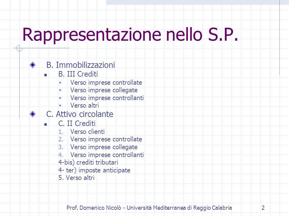 Prof. Domenico Nicolò - Università Mediterranea di Reggio Calabria2 Rappresentazione nello S.P. B. Immobilizzazioni B. III Crediti  Verso imprese con