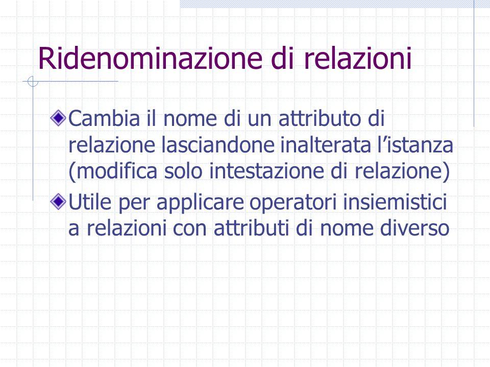 Ridenominazione di relazioni Cambia il nome di un attributo di relazione lasciandone inalterata l'istanza (modifica solo intestazione di relazione) Utile per applicare operatori insiemistici a relazioni con attributi di nome diverso