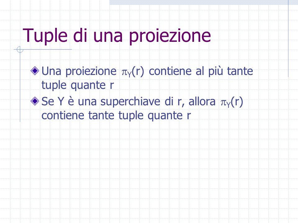 Tuple di una proiezione Una proiezione  Y (r) contiene al più tante tuple quante r Se Y è una superchiave di r, allora  Y (r) contiene tante tuple quante r