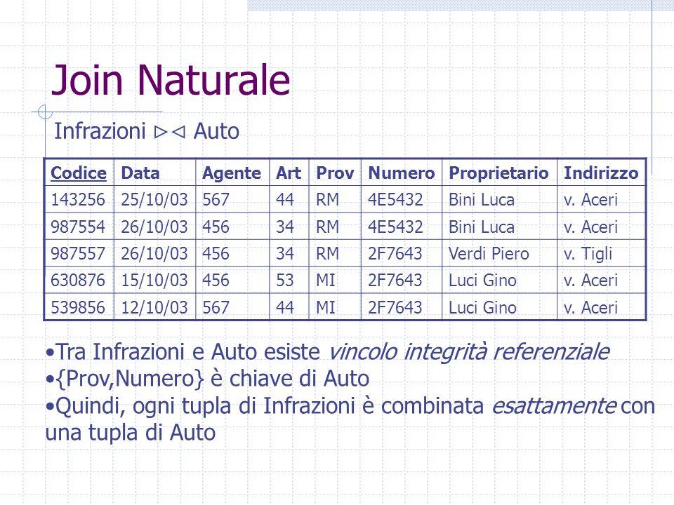 Join Naturale CodiceDataAgenteArtProvNumeroProprietarioIndirizzo 14325625/10/0356744RM4E5432Bini Lucav.