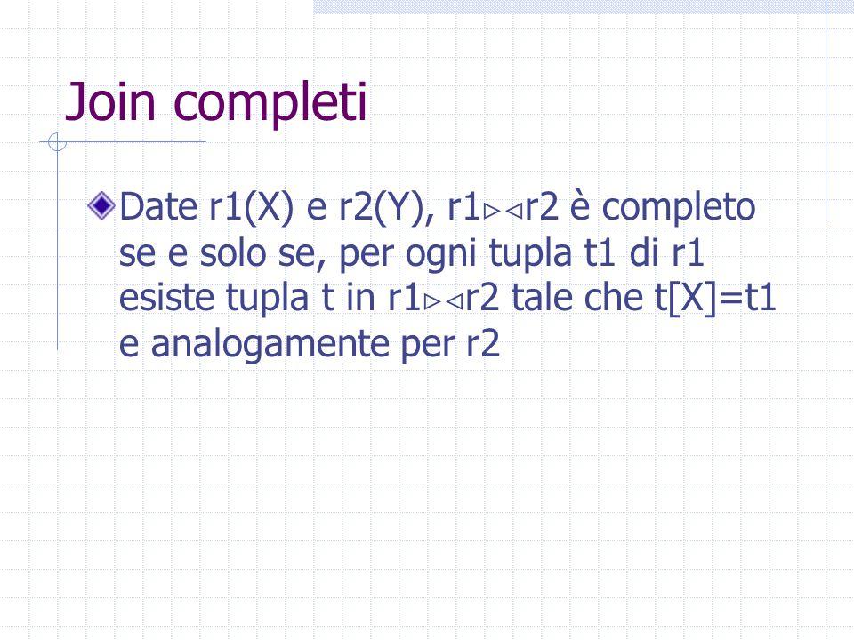 Join completi Date r1(X) e r2(Y), r1  r2 è completo se e solo se, per ogni tupla t1 di r1 esiste tupla t in r1  r2 tale che t[X]=t1 e analogamente