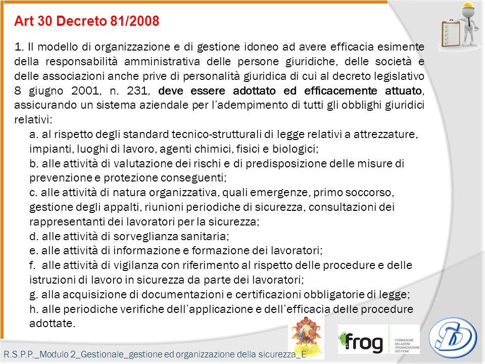 Art 30 Decreto 81/2008 1. Il modello di organizzazione e di gestione idoneo ad avere efficacia esimente della responsabilità amministrativa delle pers