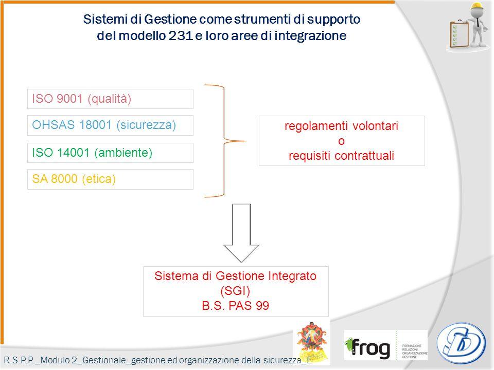 Sistemi di Gestione come strumenti di supporto del modello 231 e loro aree di integrazione ISO 14001 (ambiente) OHSAS 18001 (sicurezza) ISO 9001 (qualità) SA 8000 (etica) regolamenti volontari o requisiti contrattuali Sistema di Gestione Integrato (SGI) B.S.