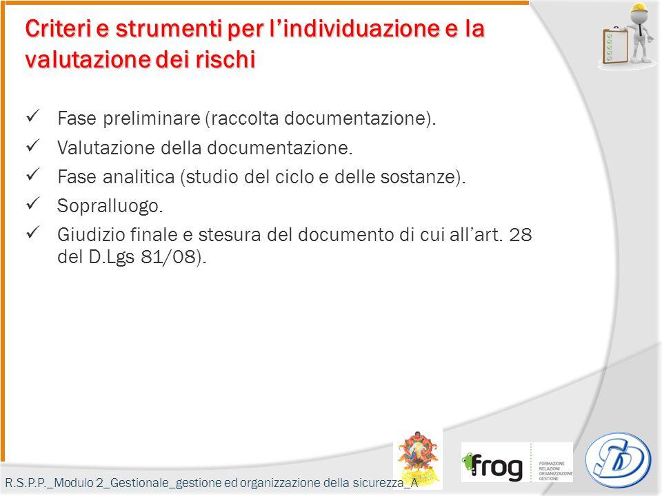 Criteri e strumenti per l'individuazione e la valutazione dei rischi Fase preliminare (raccolta documentazione). Valutazione della documentazione. Fas