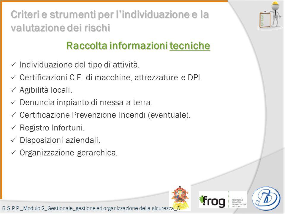 Individuazione del tipo di attività.Certificazioni C.E.