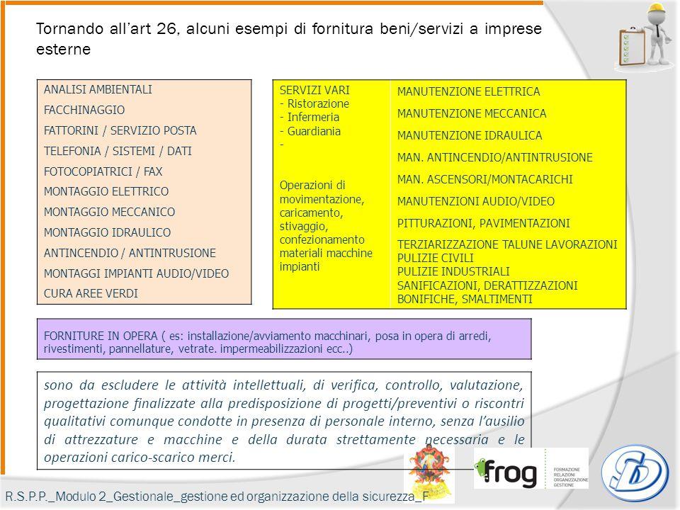 Tornando all'art 26, alcuni esempi di fornitura beni/servizi a imprese esterne ANALISI AMBIENTALI FACCHINAGGIO FATTORINI / SERVIZIO POSTA TELEFONIA / SISTEMI / DATI FOTOCOPIATRICI / FAX MONTAGGIO ELETTRICO MONTAGGIO MECCANICO MONTAGGIO IDRAULICO ANTINCENDIO / ANTINTRUSIONE MONTAGGI IMPIANTI AUDIO/VIDEO CURA AREE VERDI SERVIZI VARI - Ristorazione - Infermeria - Guardiania - Operazioni di movimentazione, caricamento, stivaggio, confezionamento materiali macchine impianti MANUTENZIONE ELETTRICA MANUTENZIONE MECCANICA MANUTENZIONE IDRAULICA MAN.