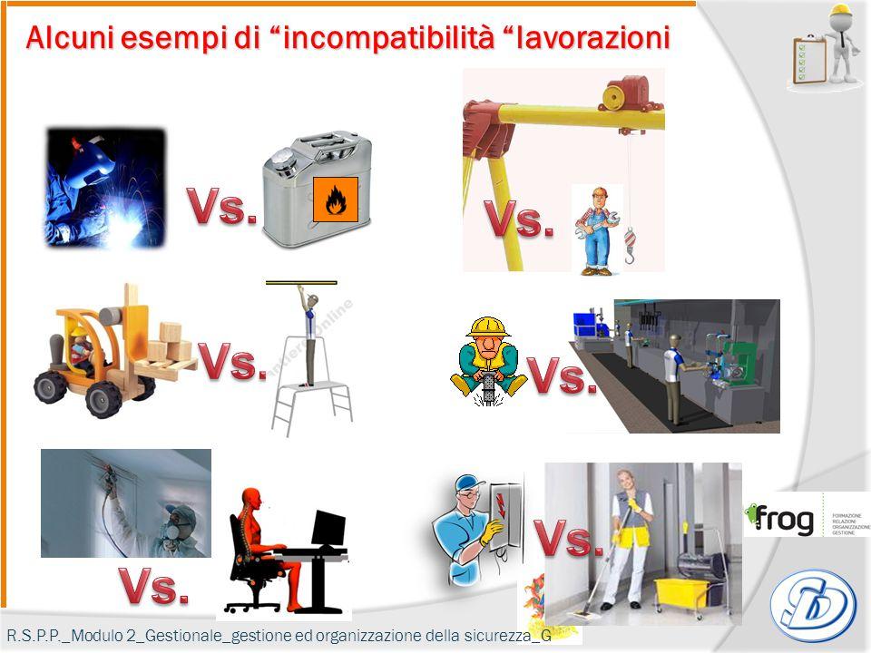 Alcuni esempi di incompatibilità lavorazioni R.S.P.P._Modulo 2_Gestionale_gestione ed organizzazione della sicurezza_G