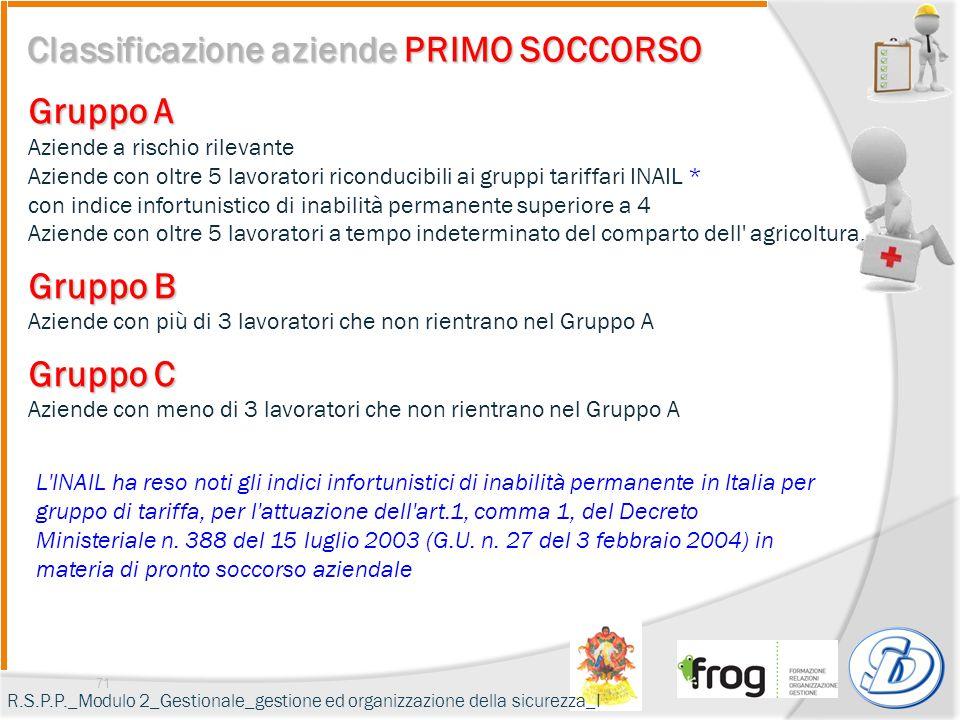 Classificazione aziende PRIMO SOCCORSO Gruppo A Aziende a rischio rilevante Aziende con oltre 5 lavoratori riconducibili ai gruppi tariffari INAIL * c