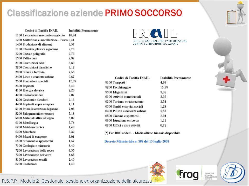 Classificazione aziende PRIMO SOCCORSO 72 R.S.P.P._Modulo 2_Gestionale_gestione ed organizzazione della sicurezza_I
