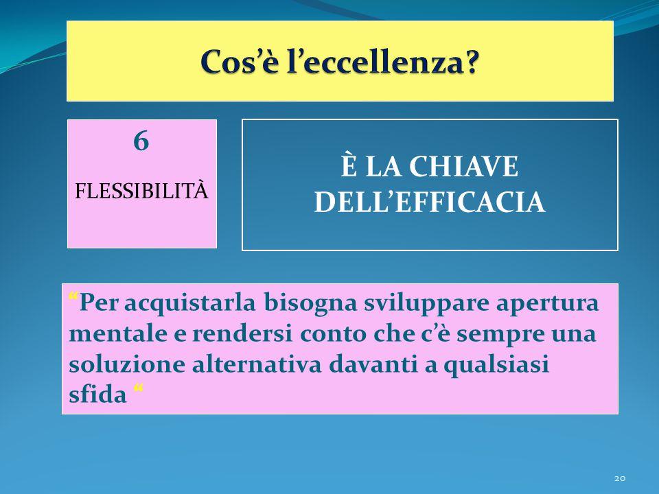È LA CHIAVE DELL'EFFICACIA 6 FLESSIBILITÀ 20