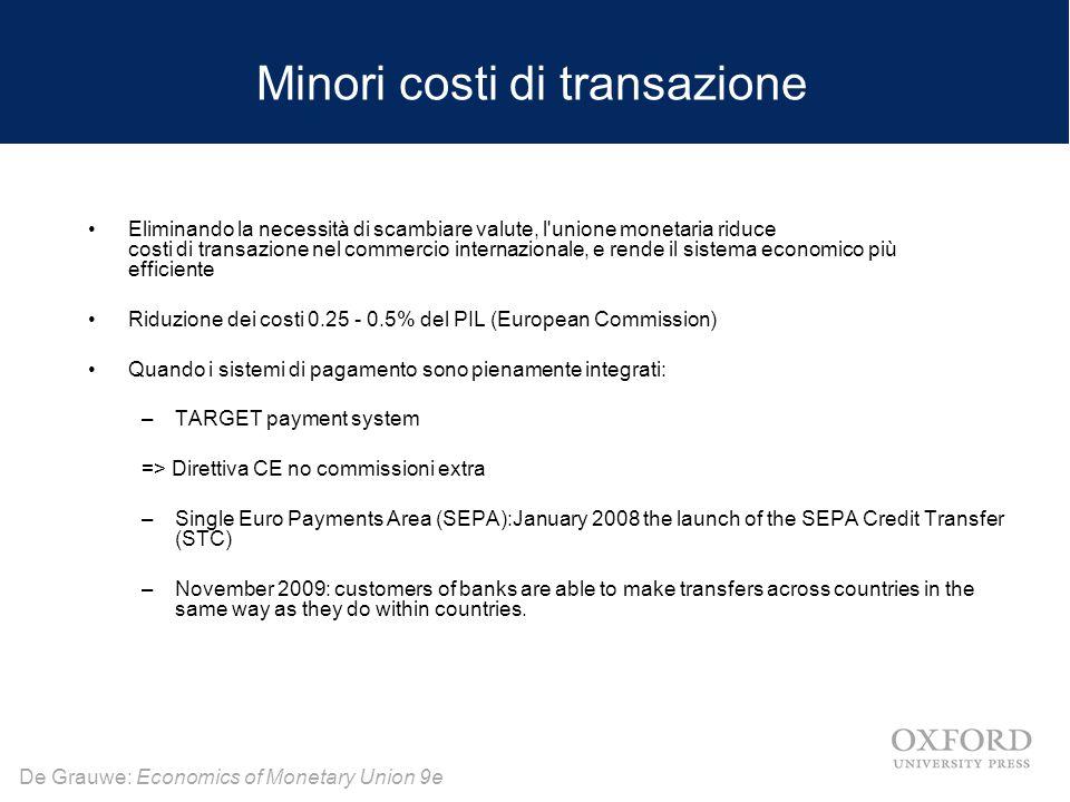 De Grauwe: Economics of Monetary Union 9e Trasparenza nei prezzi L unione monetaria dovrebbe portare ad una maggiore trasparenza dei prezzi, aumentando così confronto e concorrenza e ridurre differenze di prezzo.