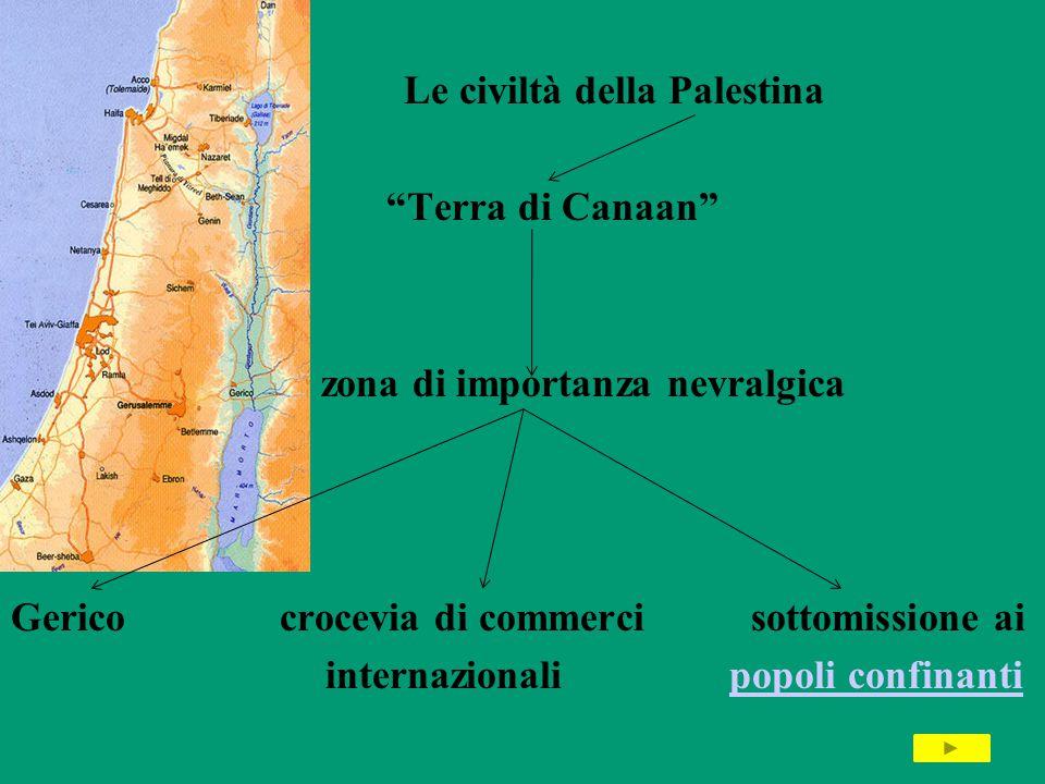 Le civiltà della Palestina Terra di Canaan zona di importanza nevralgica Gerico crocevia di commerci sottomissione ai internazionali popoli confinantipopoli confinanti