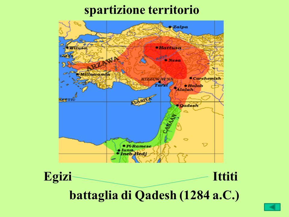 spartizione territorio Egizi Ittiti battaglia di Qadesh (1284 a.C.)